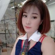 nhungb641493's profile photo