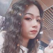 chaichitp's profile photo