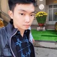 hungc64's profile photo