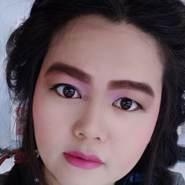 kiwy220's profile photo