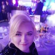 monisia13's profile photo