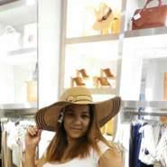 carmeng32153's profile photo