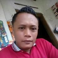 arist860's profile photo