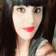 antonela223949's profile photo