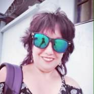 carmene64's profile photo