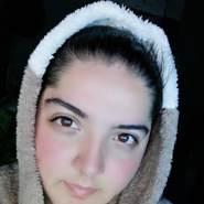 Nikomago9819's profile photo