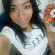 melig79's profile photo