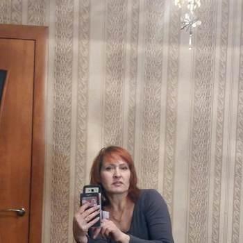 veraa82_Horad Minsk_Single_Female
