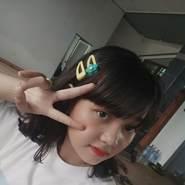 nguyent951435's profile photo