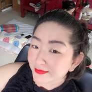 userhd24's profile photo
