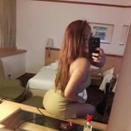rosea8159's profile photo