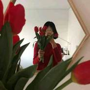 aic2077's profile photo
