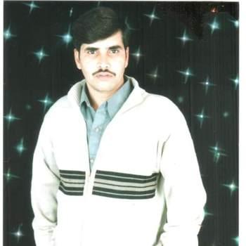 alij054_Punjab_Svobodný(á)_Muž