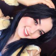 faatimaab's profile photo