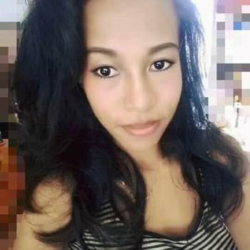 vyzelshyh_Dili_Single_Weiblich