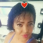 nanne711108's profile photo