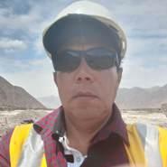 telmixl's profile photo