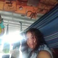raizap51297's profile photo