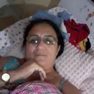 irenearaujo1's profile photo