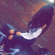 zahary112785's profile photo