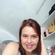 leonora276227's profile photo