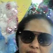 mindac966110's profile photo