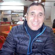 manuela343324's profile photo
