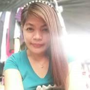 titasarapuddin's profile photo