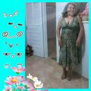 vaneides1711's profile photo