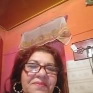 rozaliab's profile photo