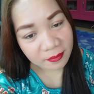 sunshaia's profile photo