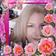 euaggeliam155038's profile photo