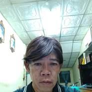 boonchaia's profile photo