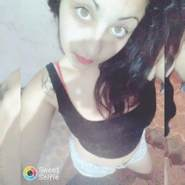 milagros_ruiz's profile photo