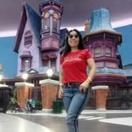 user_cz91264's profile photo