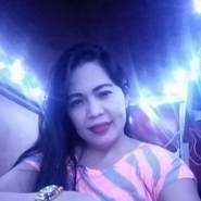 hyenl751's profile photo