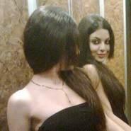 chahinezc's profile photo
