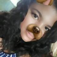 naydelind805771's profile photo
