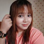 riani66's profile photo