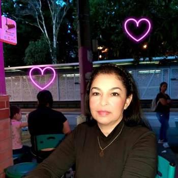 mariad467545_Antioquia_Kawaler/Panna_Kobieta