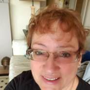 martharodriguez18358's profile photo
