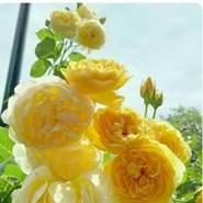 mariaisabell586451's profile photo