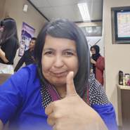 nimary912369's profile photo