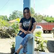 ramlaf's profile photo