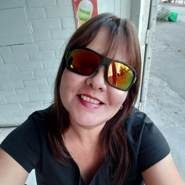 marialem2020's profile photo