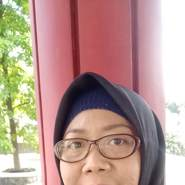 dewip27's profile photo