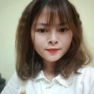 nguyenn342392's profile photo
