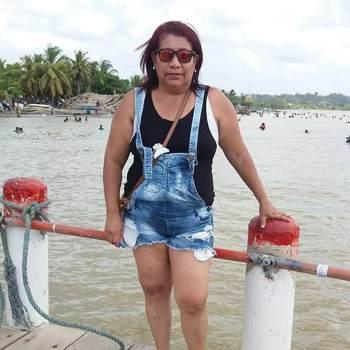 orfac91_Antioquia_Alleenstaand_Vrouw