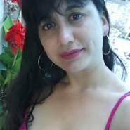 Cintia1245's profile photo