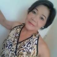 lourdest139370's profile photo